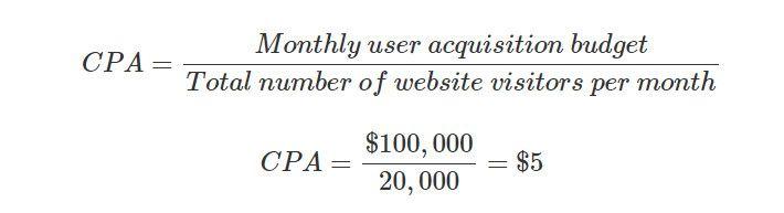 CPA calculation formula