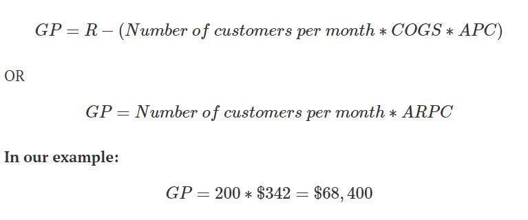 GP calculation formula