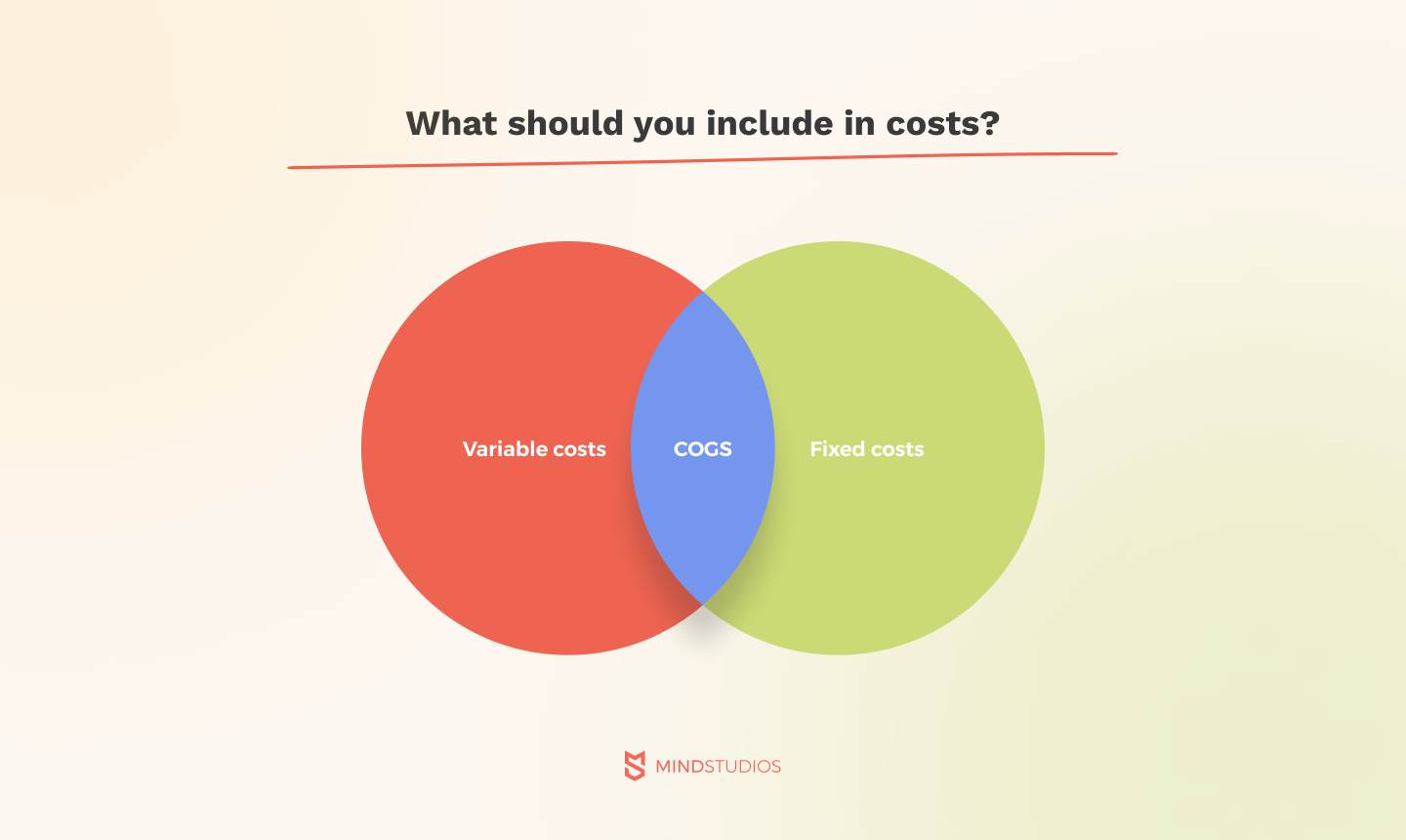What should you include in costs