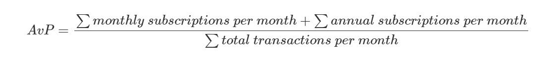 avp calculation formula