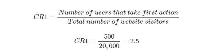 cr1 formula