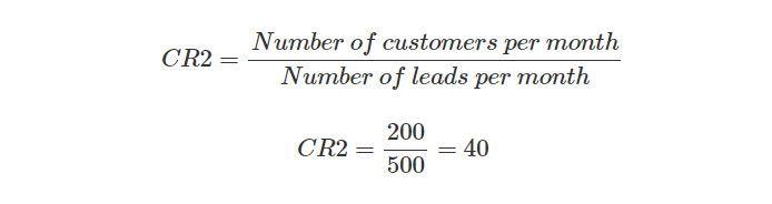 cr2 formula