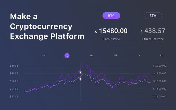 How to Make a Cryptocurrency Exchange Platform: Mind Studios Case Study